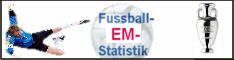 Sport-finden Fußball EM Statistik